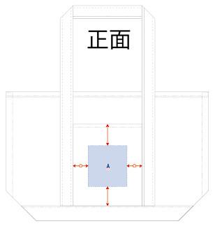 印刷可能範囲表面